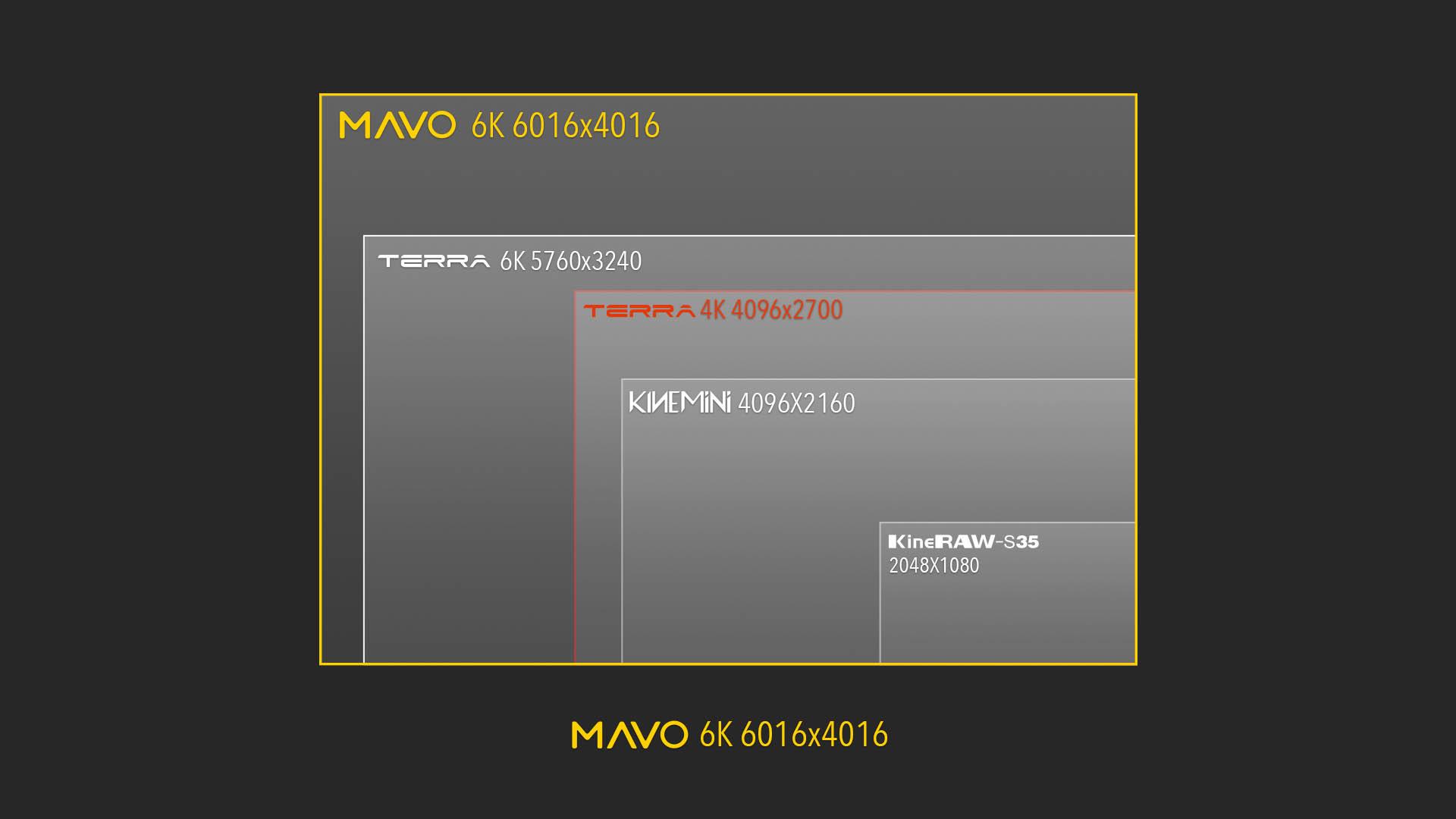 Kinefinity Mavo 6k Premium Pack with Kinemount and DarkTower Wireless System
