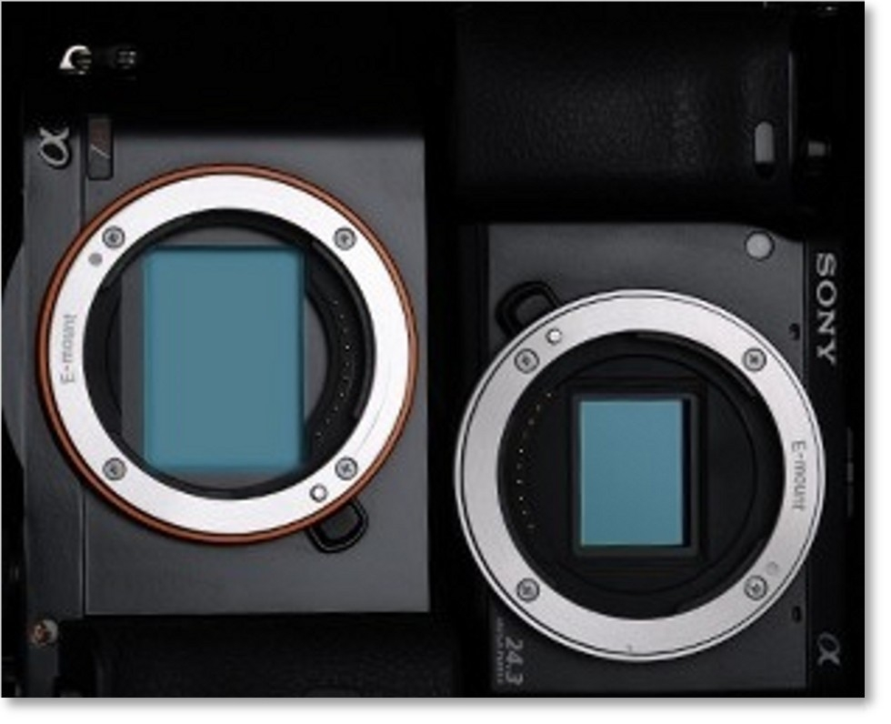 Zeiss Batis 25mm f/2.0 for Sony E-Mount