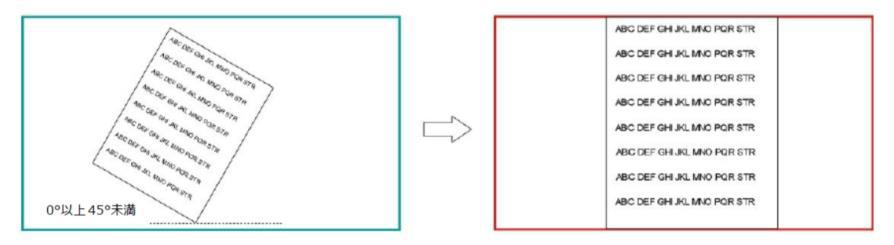 Tilt Correction