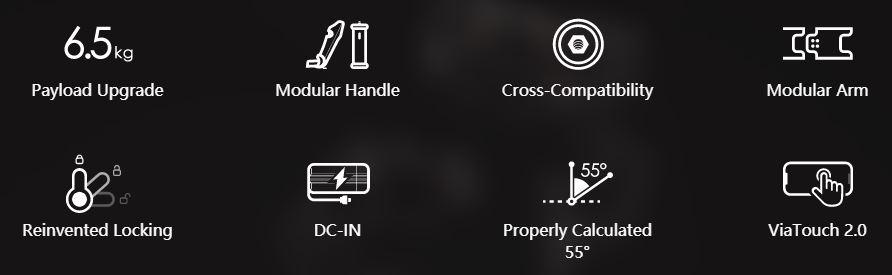 Zhiyun Crane 3S Lab Main Features