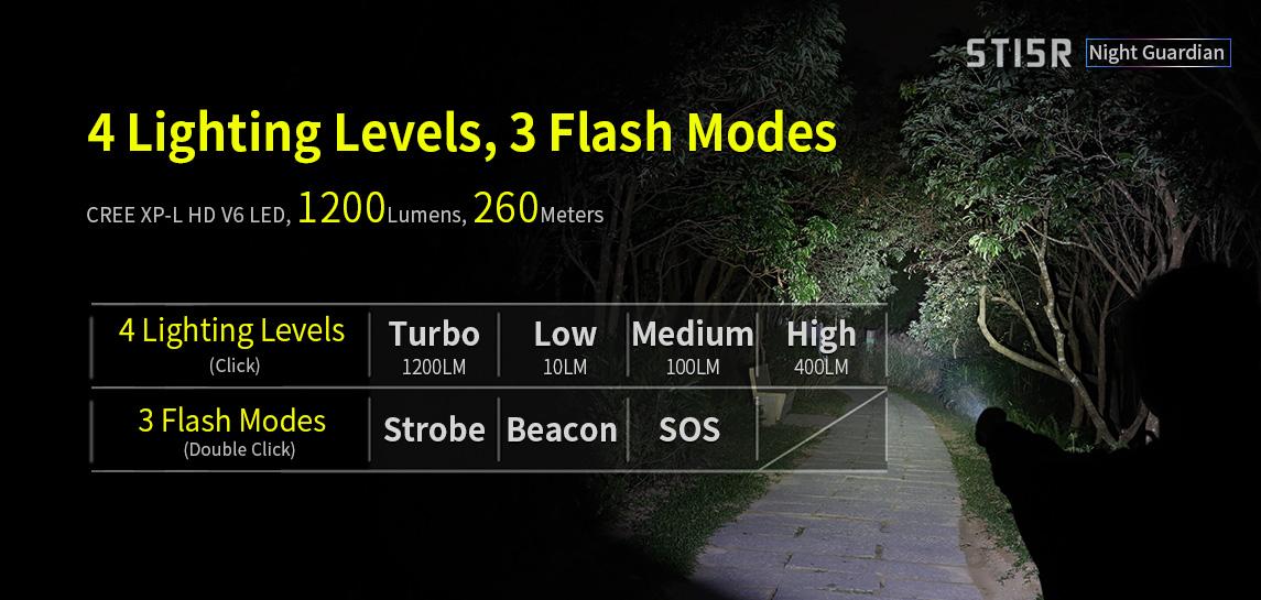 Klarus ST15R lighting modes