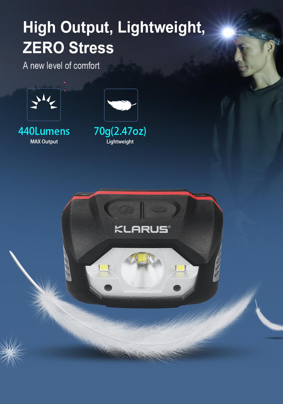 Klarus HM1 Features
