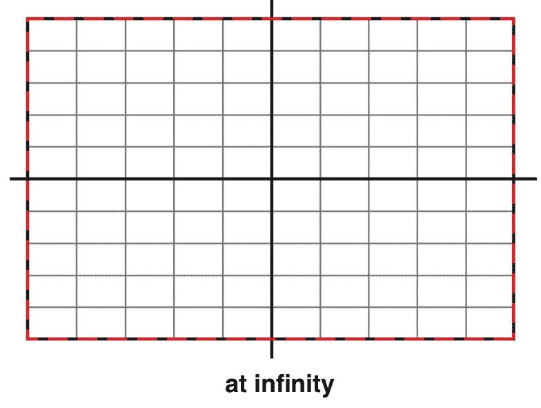 Tokina Firin 100mm F2.8 FE Macro Lens Distortion Curve at Infinity.png